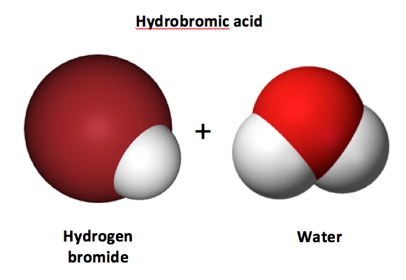 hydrobromic acid Visit chemicalbook to find more hydrobromic acid 33% in acetic acid( 37348-16-6) information like chemical properties,structure,melting point,boiling.